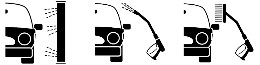 Car Wash Symbols